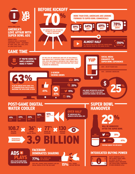 VBP_Superbowl_infographic_letter_size_5.jpg