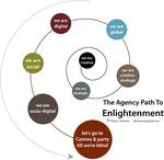 agency_pathway_2.jpg