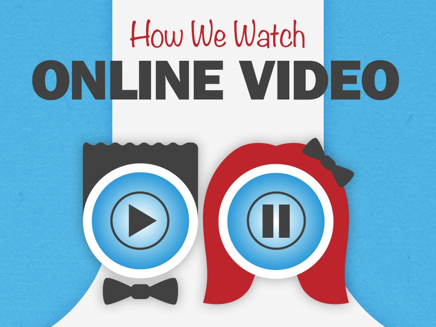 How Consumers Watch Video [Infographic]