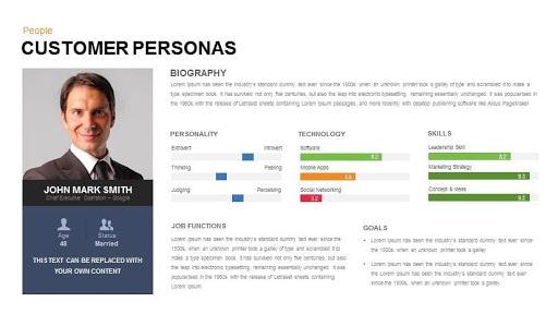 customer_personas.jpg