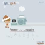 gift_o_lator.jpg