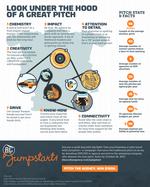 jumpstart_infographic_bluecollarinteractive.jpeg