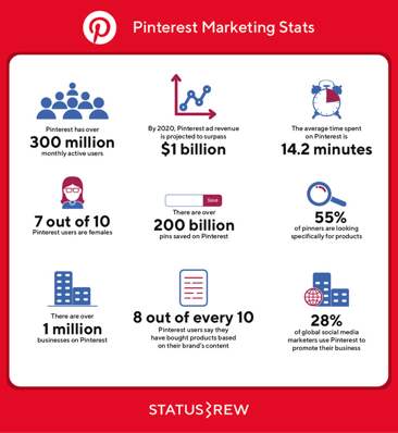 pinterest_marketing_stats.png