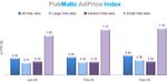 pubmatic_chart.png