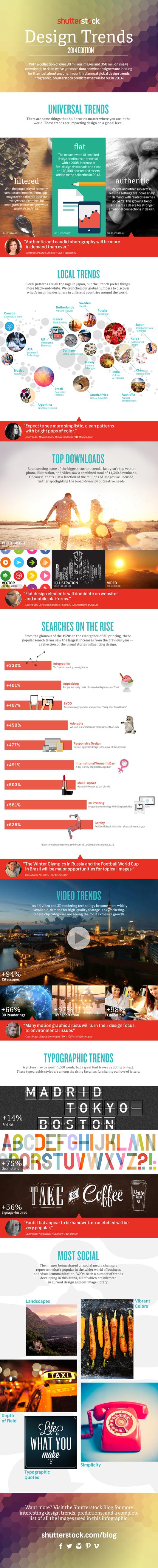 shutterstock_infographic_design_trends_2014.jpg
