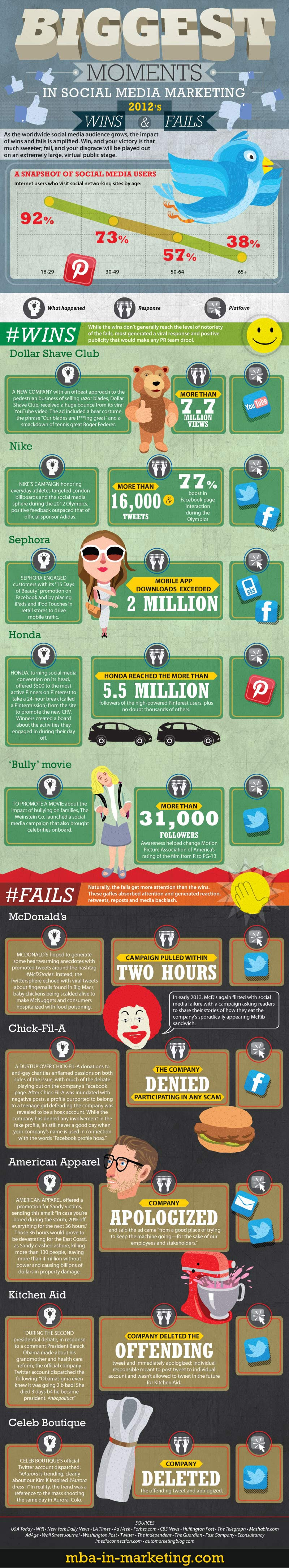 social-media-fails-infographic.jpg