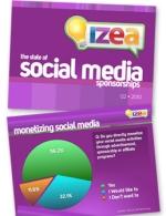 state_of_social_media.jpg