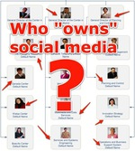 who_owns_social_media.jpg